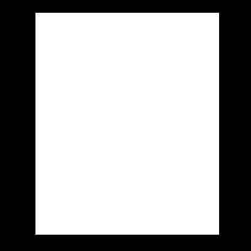 DA Girls Soccer Showcase
